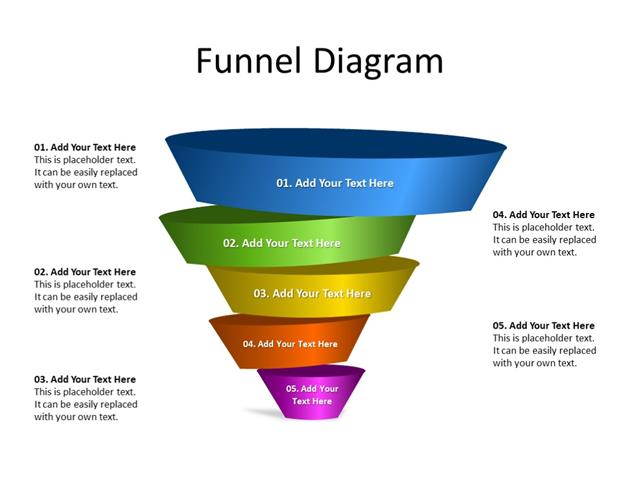 PowerPoint Slide - Funnel Diagram - 5 stages - Multicolor