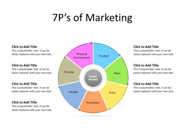 PowerPoint Slide - Marketing Diagram - 7 Steps - Multicolor