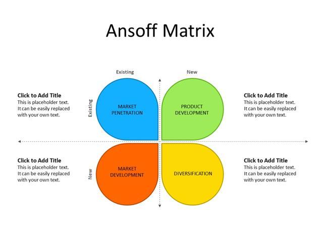 PowerPoint Slide - Marketing Diagram - 4 Quadrants - Multicolor