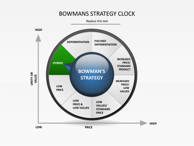 strategy clock Search for jobs related to bowman strategy clock or hire on the world's largest freelancing marketplace with 14m+ jobs it's free to sign up and bid on jobs.