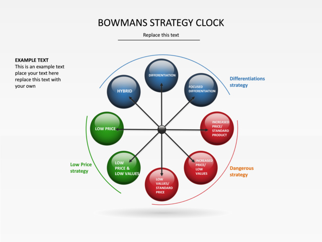 bowmans strategy clock airline