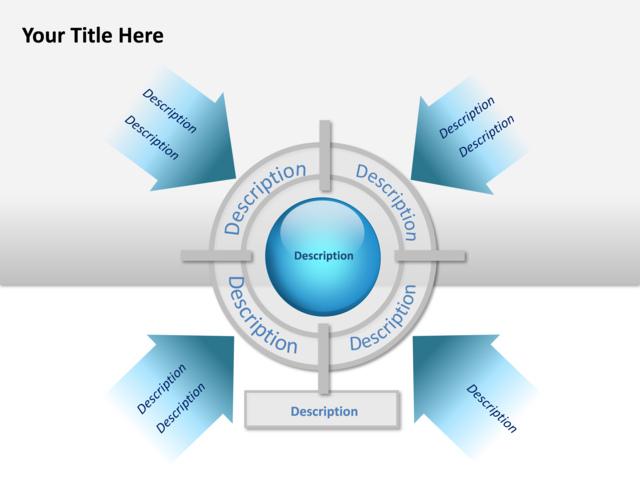Convergence Diagram Converging Radial Diagram