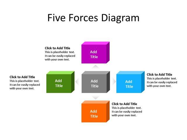 PowerPoint Slide - Five Forces Diagram - 5 Blocks - Multicolor