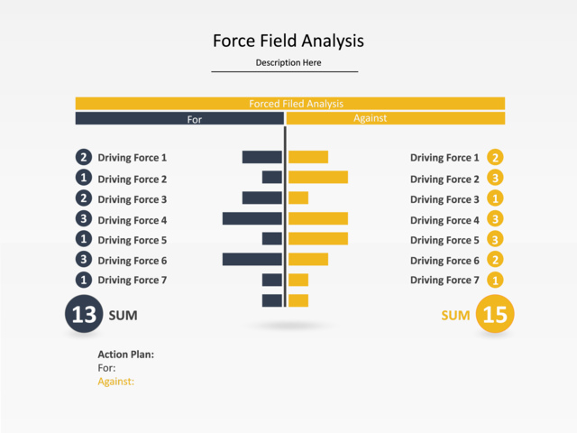 Field Force Analysis Diagram Trusted Wiring Diagram