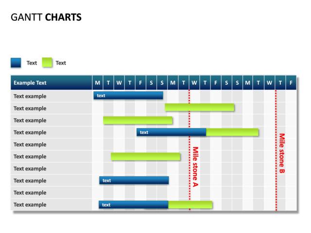 Powerpoint slide gantt chart 19 days 2 milestones for Milestone chart templates powerpoint