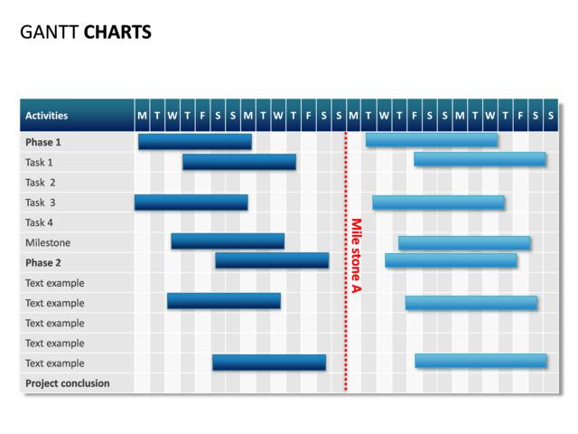 Powerpoint slide gantt chart 28 days 1 milestone for Milestone chart templates powerpoint