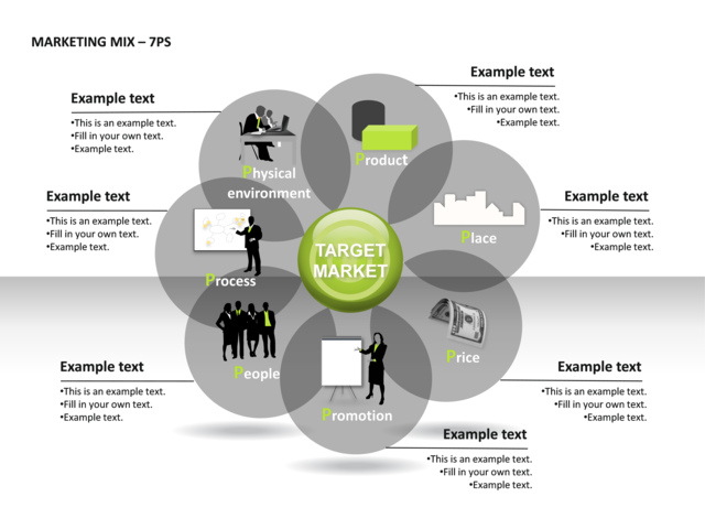 7ps marketing mix essay The 7ps of marketing the marketing mix marketing strategies 7ps of marketing: the part of the marketing mix is always to help create a bundle that won't just fulfill the requirements of your customers in the target market segments, but at the same time to optimize the overall performance in the business.