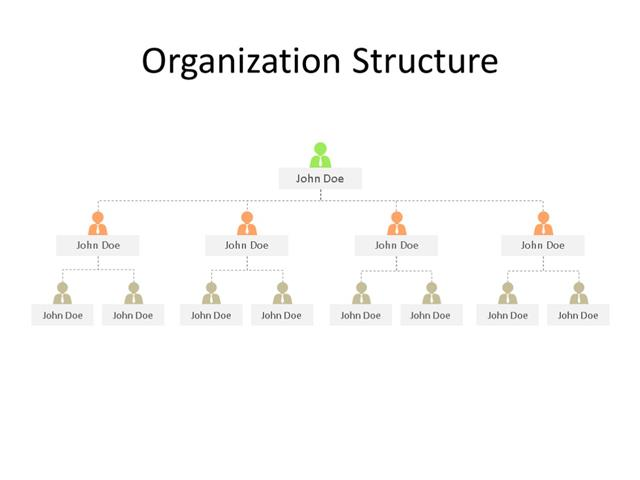 PowerPoint Slide - Org Chart - 3 Level - Multicolor